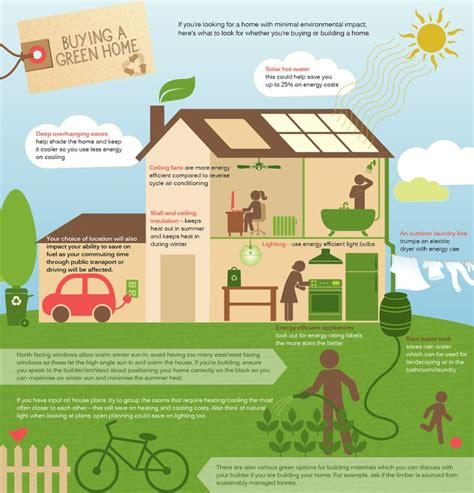 environment friendly design 15 best images about utility box on pinterest environmentalism how solar panels work and how