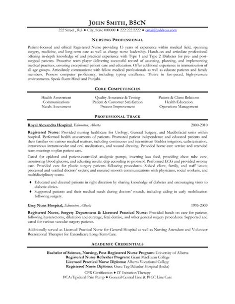 Professional Nursing Resume Writers by Nursing Professional Resume Sle Template