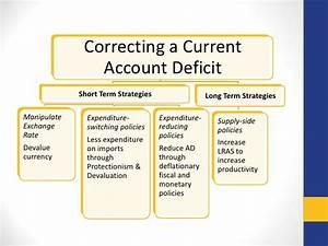 Macro Diagrams  1