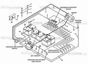 Club Car Ds 85  86  87  88  36v  Wiring Diagram