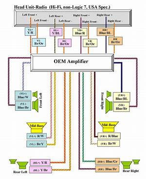 Logic 7 Amplifier Wiring Diagram - For A 1994 Ford F 150 Pick Up Starter Wiring  Diagram for Wiring Diagram Schematics | Bmw L7 Amp Wiring Diagram |  | Wiring Diagram Schematics