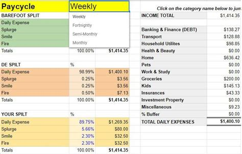 barefoot investor daily expense budget template barefoot