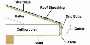 Gutter Cleaning  U00bb Sussex Gutters