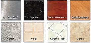different types different flooring types