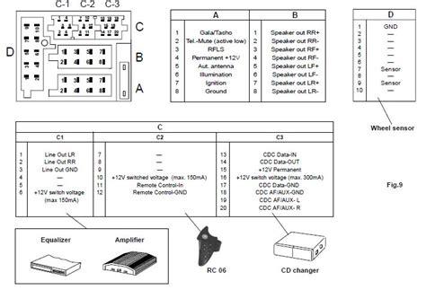 Blaupunkt Car Stereo Wiring Diagram by Blaupunkt Car Radio Stereo Audio Wiring Diagram Autoradio