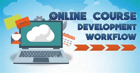 Online Course Development Workflow