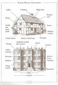 [ Victorian House Plans Characteristics Of ] - Best Free