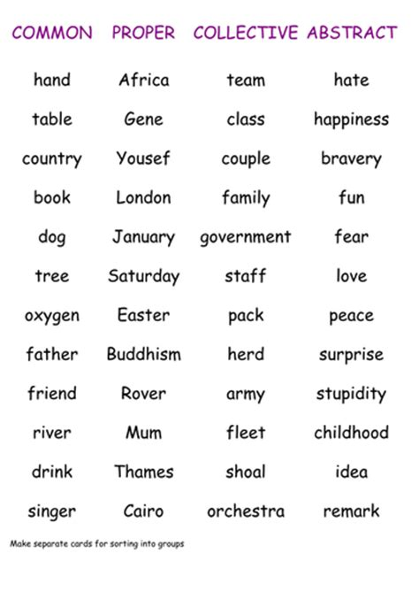 types  nouns  chris teaching resources tes