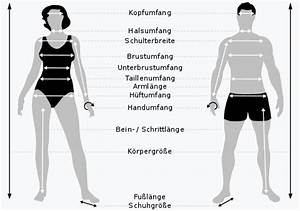Ideale Körpermaße Frau Berechnen : ermittlung der k rperma e konfektionsgr e crossdresser transgender intersexuelle menschen ~ Themetempest.com Abrechnung