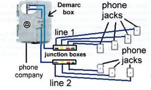 similiar wire telephone wiring diagram keywords wiring diagram as well phone jack wiring diagram together 4 wire
