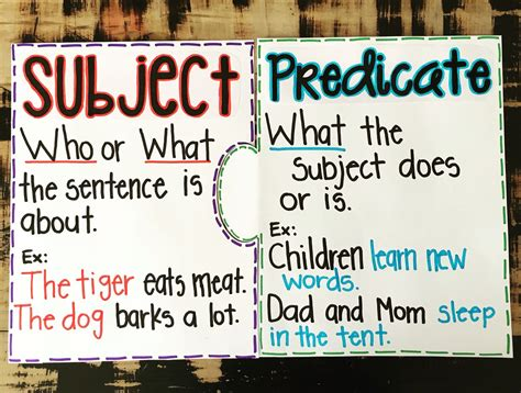 Subject And Predicate …  Language  Pinterest  Anchor Charts, Chart And Language Arts