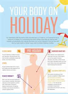 infographic reveals  real effects holidays