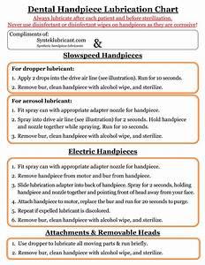 Free Handpiece Maintenance Tips