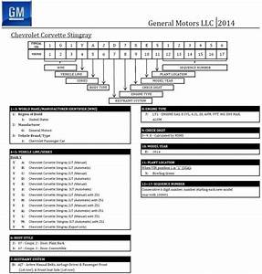 2013 chevy vin decoder chart autos post With gm invoice lookup