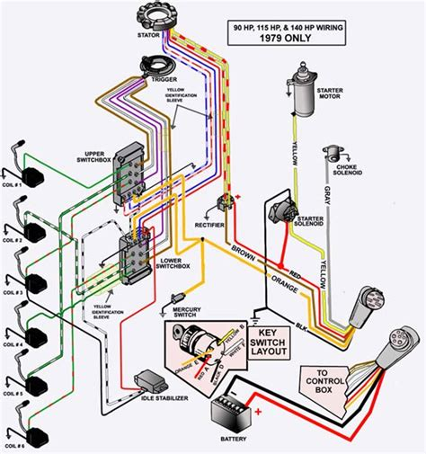mercury  hp outboard shut  wiring page