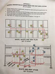 Solved  Student Name  Thp 14 Instructor Apartment Plumbing