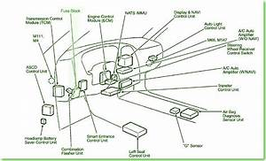 Air Bag Diagnosis Sensor Unit  U2013 Circuit Wiring Diagrams