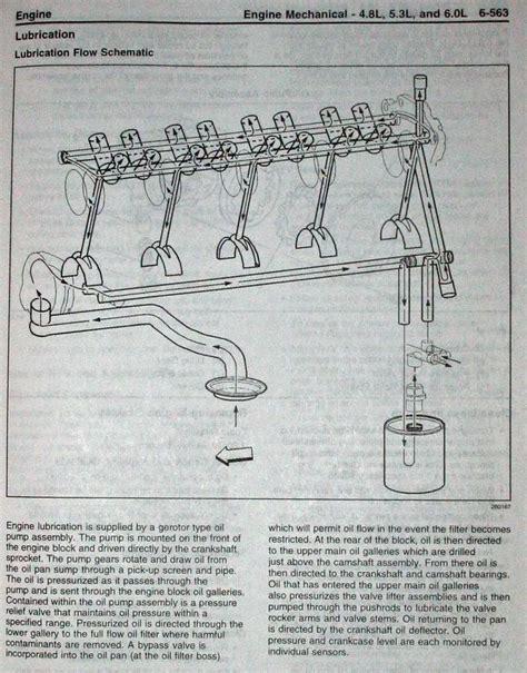 form copper effect steel shelf bracket no pressure flow schematic ls1tech camaro