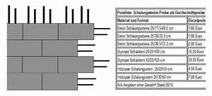 Kosten Beton Selber Mischen : schalungssteine preise und kosten pro m ~ Lizthompson.info Haus und Dekorationen