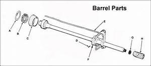 Psa Ar-15 Barrel Parts Details
