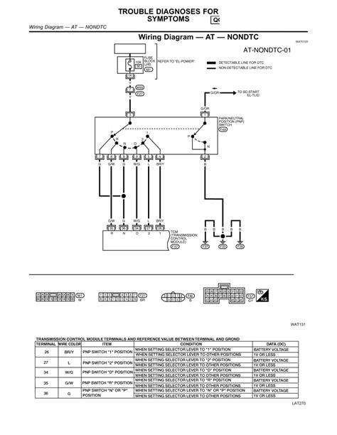 04 Nissan Sentra Wiring Diagram by Repair Guides Automatic Transaxle 2000 Qg18de