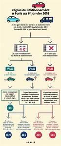 Mairie De Paris Stationnement : les nouvelles modalit s de stationnement applicables au 1er janvier 2018 ~ Medecine-chirurgie-esthetiques.com Avis de Voitures
