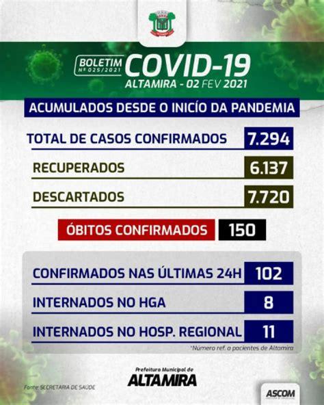 Boletim COVID-19 (02/02/2021) - Prefeitura Municipal de ...
