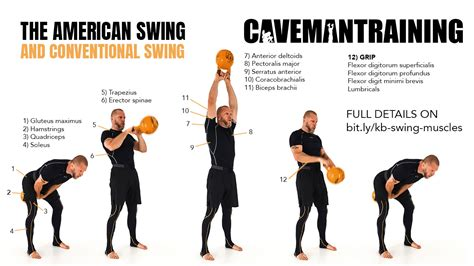 kettlebell muscles swings worked swing american workout crossfit kettlebells exercises during conventional cavemantraining workouts