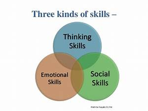 Lifeskills education is needed for adolescencts