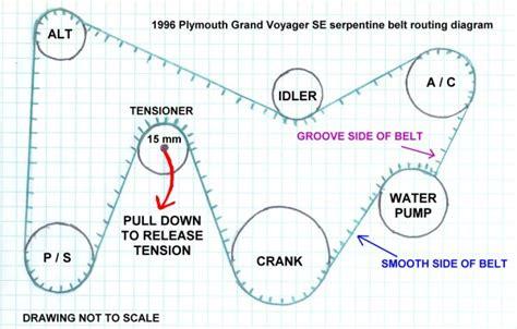 Dodge 33 Serpentine Belt Diagram by 1994 Plymouth Voyager Engine Diagram Downloaddescargar