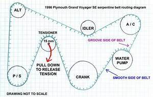 1996 Plymouth Grand Voyager Se 3 3 L Diy Serpentine Belt