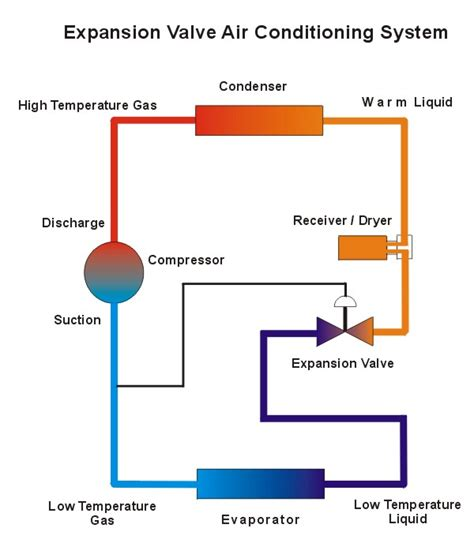 Air Temp Ga Furnace Wiring Diagram by Cr4 Thread Ac Not Cooling Well
