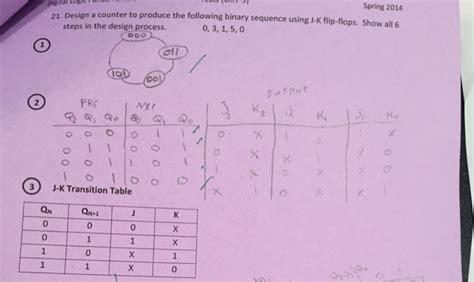 Which Of The Following Was Used To Decorate Islamic - solved design a counter to produce the following binary s