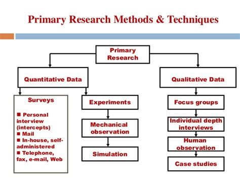 Case study research design and methods 2018 how to start a business plan how to start a business plan how to write a similarities and differences essay how to write a similarities and differences essay