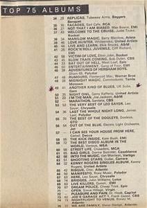 Uk 1979 Gemlp 100