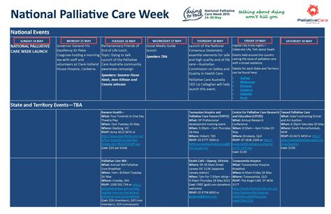 Palliative Care Care Plan Template by National Palliative Care Week Palliative Care