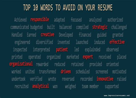 Top 10 Words To Avoid On Your Resume  Impressive Resumes. First Job Resume Format. Resume Translator. Examples Of Artist Resumes. Software Applications List For Resume