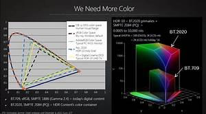 Amd U0026 39 S Radeon Technologies Group Highlights Next