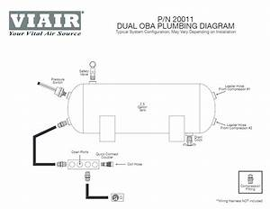 Viair Dual 380c Stealth Black Onboard Air System