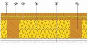 Schallschutz Innenwand Nachträglich : strahlenschutz und schallschutz schutzma nahmen gegen ~ Lizthompson.info Haus und Dekorationen