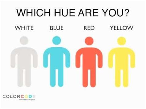 color code personality what is the color code