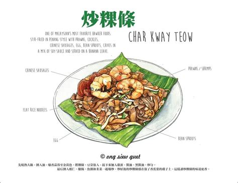 pin  ong siew guet  malaysian food drawing