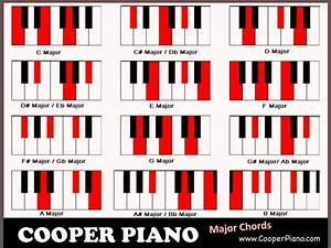 Piano Chords Chart 2015confession In 2020