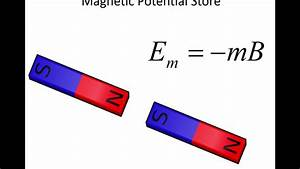 KS4 Energy - Magnetic Potential - YouTube