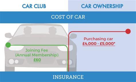 car club  car ownership automotive blog