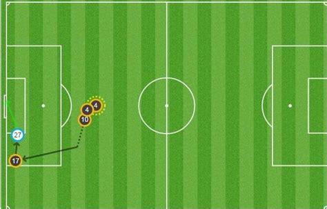 Newcastle United 1-3 Bournemouth - BBC Sport