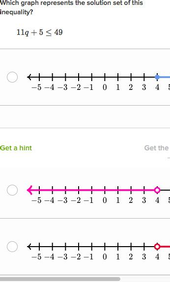 Graphing Inequalities On A Number Line Worksheet Homeschooldressagecom