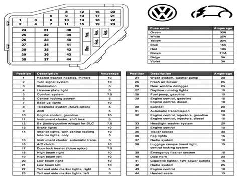 volkswagen jetta fuse diagram wiring forums