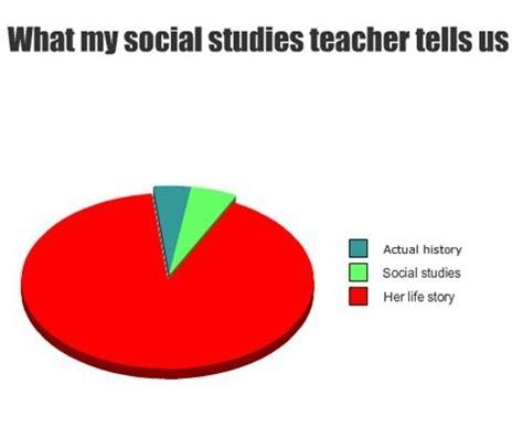 Social Studies Memes - social studies teacher meme guy