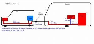 Car Caravan Wiring - Member U0026 39 S Gallery